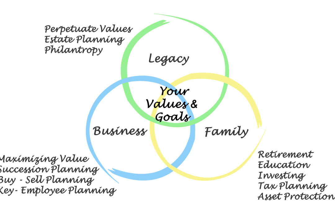 The Secrets of Life Care Planning for Your Legacy and Assets